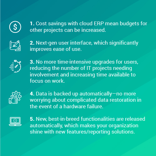 Infographic on Cloud ERP benefits