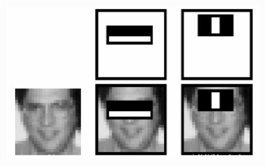 Facial Recognition Steps