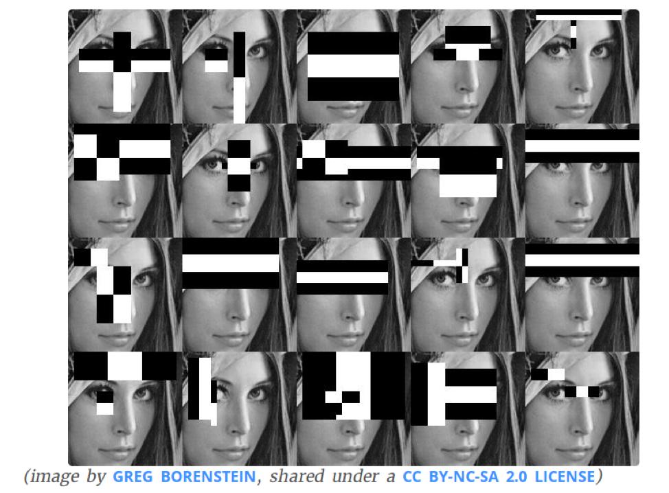 Facial Recognition Process Woman steps