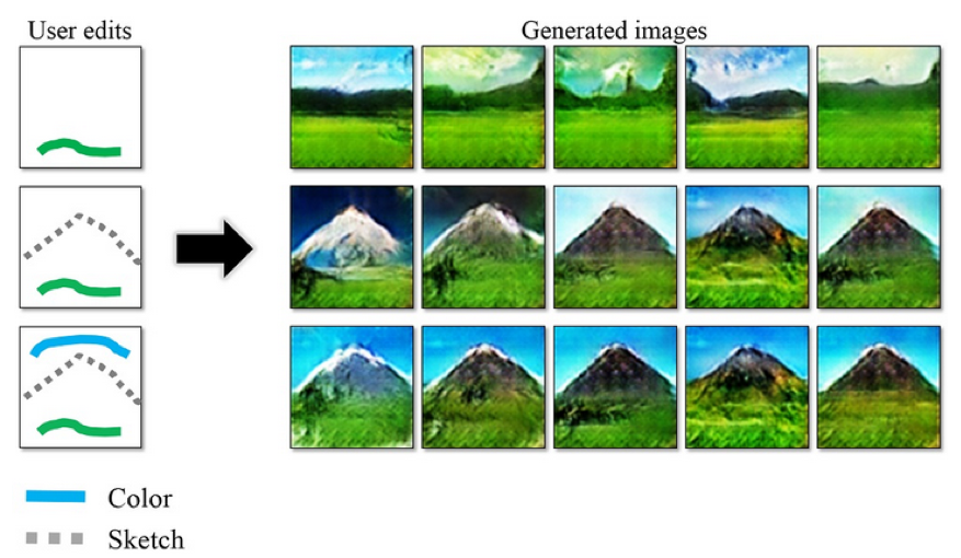 user edits vs generated images